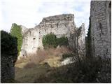 Old castle Vipava