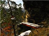 Narodni park Češka/Saška ŠvicaNo, to ni še nič...Rudolfuv kamen bo zobe pokazal šele za ovinkom.
