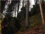 Narodni park Češka/Saška ŠvicaLepota Kirnztschklamma.