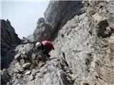 Creton di Tul (2287) in Creta Forata (2462)povsod seveda ne gre po grebenu