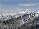 Romanje na Sv. VišarjeGor nad Višarsko planino ju zagledam...lepotca... :-)