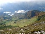 Batognicakrnske planine so se sončile