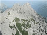 Creton di Tul (2287) in Creta Forata (2462)Sieri