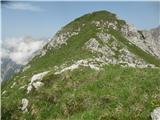 Creton di Tul (2287) in Creta Forata (2462)pod vrhom Cretona di Tul