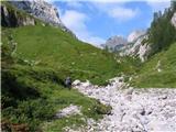 Creton di Tul (2287) in Creta Forata (2462)romantična dolina vallone della Creta Forata