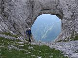 Creton di Tul (2287) in Creta Forata (2462)pot naju vodi mimo okna