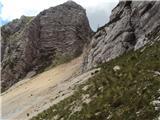 Šitna glava (Nad Šitom glava)levo vodi pot na Malo Mojstrovko