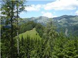 Stegovnikpogled nazaj na Vetrh vrh in greben Košute v ozadju