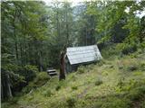 Kalški grebenpogled nazaj na lovsko kočo