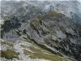 Kalški grebenpogled nazaj na greben do Kalške gore