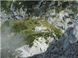 Kalški grebenpogled z vrha Kalške gore na Cojzovo kočo