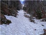 Krasji vrhEdini omembe vreden sneg na poti smer koluji