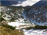 Kalška goraPogled na prehojeno pot čez Kalce