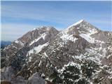 Kalška goraKočna in Grintovec