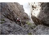 Creton di Tul (2287) in Creta Forata (2462)tudi v kak kamniček je treb