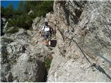 Prečenje Via de la Vita - Vevnica - Strug - Ponce... tudi Italijani popravljajo in obnavljajo svoje poti, nove jeklenice nad Zacchijem