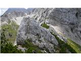 Krnička gora iz Matkove KrniceBolje ga je preplezati kot okrog po izpostavljenem skrotju