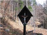 Znamenja (križi in kapelice) na planinskih potehKriž na poti na Sv. Lovrenc.