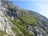 Skriti kotički v gorskem rajuTo pa je neoznačena pot in brezpotje na bivak pod Kočno-osupljivo lepo.Nad to travo pa je že bivak.Direkt navzgor na Suhi dol.