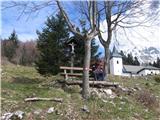 Znamenja (križi in kapelice) na planinskih potehPri klopci je še križ.