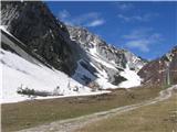 ZelenicaGori je še veliko snega.