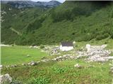 Skriti kotički v gorskem rajuSamotna je planina Poljana kamor sem prišel po brezpotju, Samotna lepa planina.