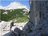 Skriti kotički v gorskem rajuNa Kalško goro sem šel od Žagane peči-veliki balvan po neoznačeni poti in brezpotju na Kalško goro-samotno, kraški svet pod Kalci.