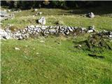Slovenske planine v vseh letnih časihOd večih pa so samo še ruševine.
