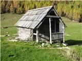 Slovenske planine v vseh letnih časihPrvotno so bili vsi stanovi pokriti. s skodljami in leseno grajeni. Dandanes se jih veliko uporablja kot vikende in so večinoma obnovljeni.