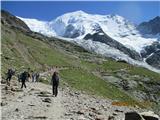 Mont Blanc / Monte BiancoVeliko je izletnikov ki grejo sam do koče Nid d Aigle, mi pa levo gor proti Tete Rousse ....