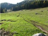 Slovenske planine v vseh letnih časihTod se pride z avtom.