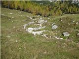 Slovenske planine v vseh letnih časihHudourniki so ukročeni.
