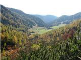 Slovenske planine v vseh letnih časihŠe pogled na planino, ko se gre že proti Studorskemu prevalu.