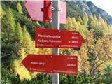 Slovenske planine v vseh letnih časihTu zgoraj je križišče poti in se tudi od tu lahko spustimo na planino in nadaljujemo na Rudno polje .