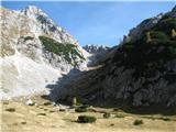 Slovenske planine v vseh letnih časihZ desne pa se končuje s krnico,kjer se nadaljuje strma pot na Srenjski preval.