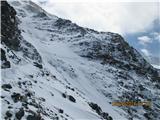 Mont Blanc / Monte BiancoPrečka v Grand couloiru  ...