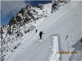 Mont Blanc / Monte BiancoPrečenje Grand couloira ....