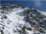 Mont Blanc / Monte BiancoPogled na novi Gouter, pot gre čist po levem grebenu  na sliki ...