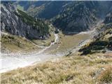Slovenske planine v vseh letnih časihPogled na planino s prečenja strmega pobočja Malega Draškega vrha.