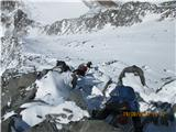 Mont Blanc / Monte BiancoVlečenje po zajlah gor, levo grebem po katerem gre pot, desno Grand couloir ...