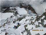 Mont Blanc / Monte BiancoZadnji del zajliranja .... še mal in gor smo ....