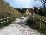 Slovenske planine v vseh letnih časihTo pa je čudovit vikend.