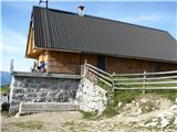 Slovenske planine v vseh letnih časihGor je čudovita planšarija.