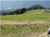 Slovenske planine v vseh letnih časihPogled že s poti na Dovško Babo na planino.