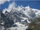 Mont Blanc / Monte BiancoPogled na masiv Mt. Blanca sa talijanske strane tunela, od Courmayera .....
