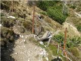 Slovenske planine v vseh letnih časihTako je planina omejena z žico, ko se vračamo po senožetih z grebena.