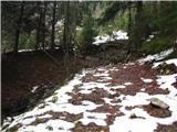 Slovenske planine v vseh letnih časihNa vhodu na planino.