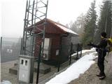 Slovenske planine v vseh letnih časihČemu služi ta objekt res ne vem.