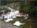 Slovenske planine v vseh letnih časihPoleg je lep počivalni kotiček. Od tu je prelep razgled na Jezersko.
