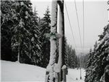 Slovenske planine v vseh letnih časihSmer planina Uskovnica.